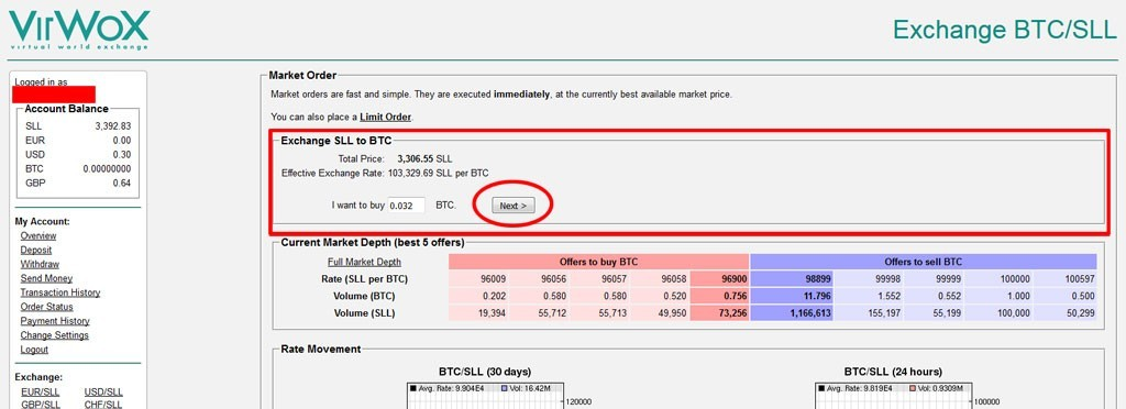 Buy bitcoin with paypal virwox / Bitcoins rate chart